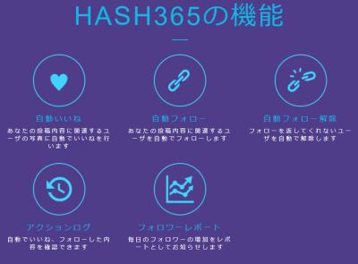 hash365の機能